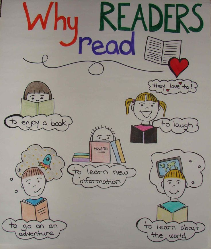 """Why Readers Read"" (anchor chart)"