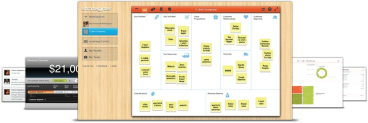 business model building toolbox