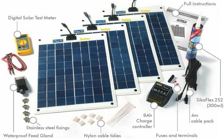 Make your own solar panel.