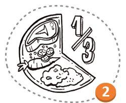 Best-practice!  Satisfeito, un movimento globale che lotta contro lo spreco alimentare e la malnutrizione infantile, fornendo ai ristoranti e ai loro clienti la possibilità di aiutare le organizzazioni non-profit in tutto il mondo: http://www.satisfeito.com/en  Best-practice!  Satisfeito is a global movement that prevents food waste and fights child hunger by providing restaurants and their customers with the chance to help non-profit organizations around the world.