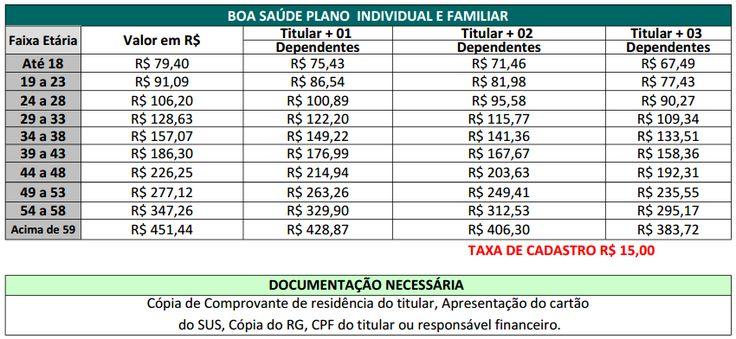 Boa saúde o plano ambulatorial no estado da Bahia,possui clínica própria para garantir a acessibilidade e agilidade na marcação das consultas, assegurar um...