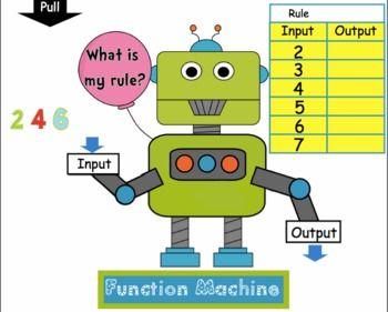math worksheet : math input output tables worksheets  math alegebraic thinking on  : Math Input Output Tables Worksheets