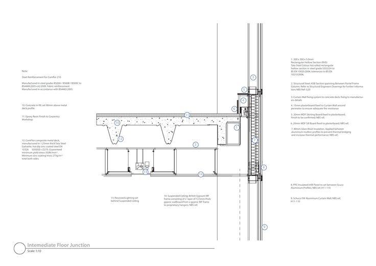 Detail: Curtain wall to intermediate floor junction.