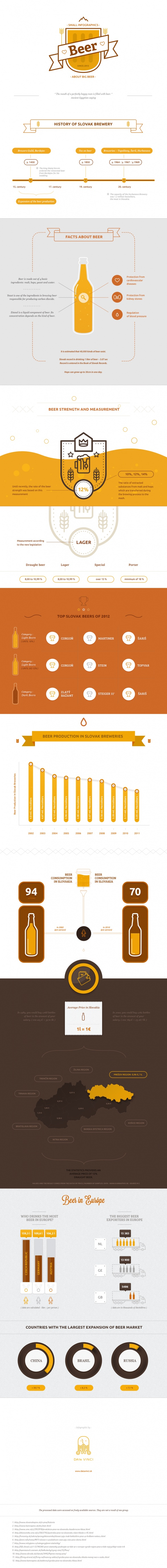 Slovak Beer infographic by DAtaVINCI