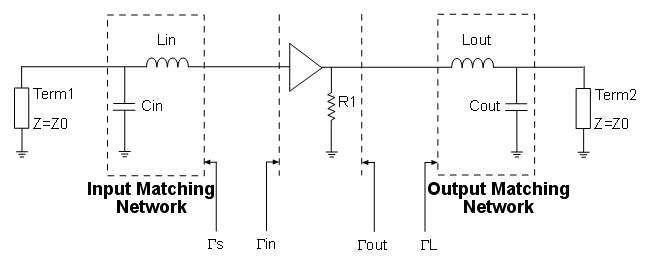 Designing Matching Networks (Part 1: Networks with an LNA and Lumped Elements) – MATLAB – Simulink Example #matching #network #design http://wisconsin.nef2.com/designing-matching-networks-part-1-networks-with-an-lna-and-lumped-elements-matlab-simulink-example-matching-network-design/  # Documentation Design the Input Matching Network Using GammaS In this example, the lumped LC elements are used to build the input and output matching networks as follows: The input matching network consists of…