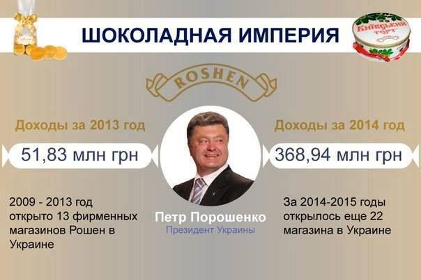 Рада рассмотрит вопрос снятия судейской и депутатской неприкосновенности на следующей неделе, - Порошенко - Цензор.НЕТ 2589