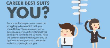 #Quiz: Which type of #career best suits you? | Robert Half Work Life