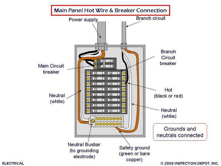 Why You Should Not Use Extension Cords On Electric Fireplaces  With Images