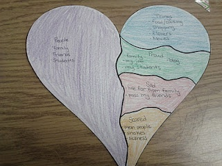 A way to help kids talk about their emotions...lots of good ideas on this blog.