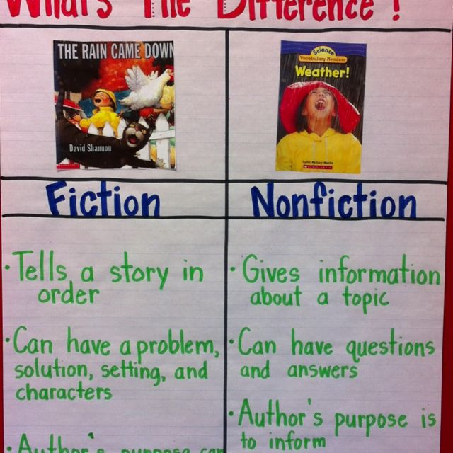Teaching fiction vs. nonfiction goes perfect also with compare/contrast