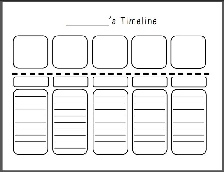 how to write a timeline for kids