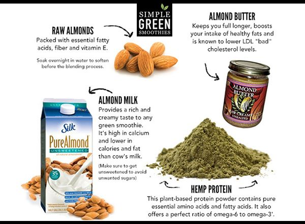 Adding protein to your green smoothie - Simple Green Smoothies