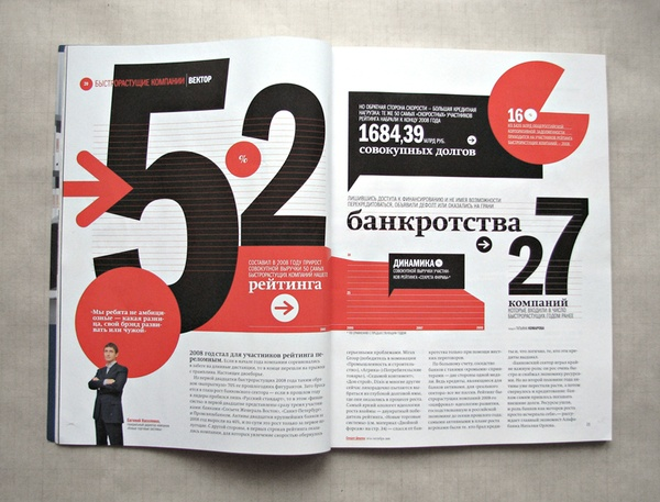 SECRET FIRMI magazine (2009) by anton aleynikov, via Behance