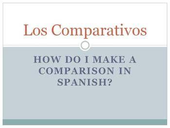 Esta es una gran presentación de powerpoint sobre el uso de comparaciones en Español! Es muy claro y bien hecho!