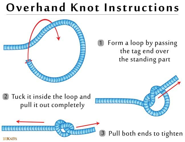 17 best images about boating sailing and scouting knots for How to tie a basic fishing knot