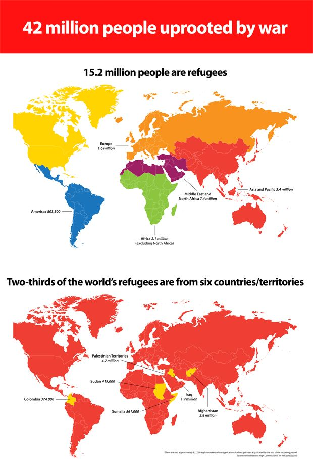 Refugee Maps by country or origin and destination - World Refugee Day is June 20th