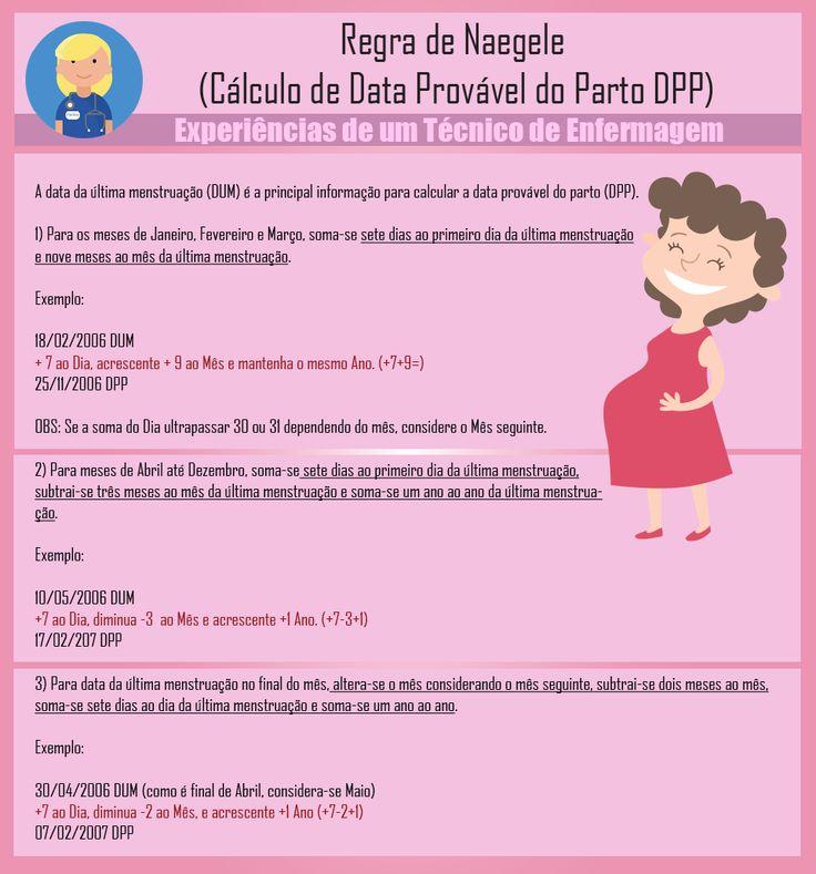 Regra de Naegele é uma forma padronizada de calcular a data provável do parto (DPP) de uma gestante, subtraindo três meses e adicionando sete dias à data da última menstruação (DUM) relatada pela m…