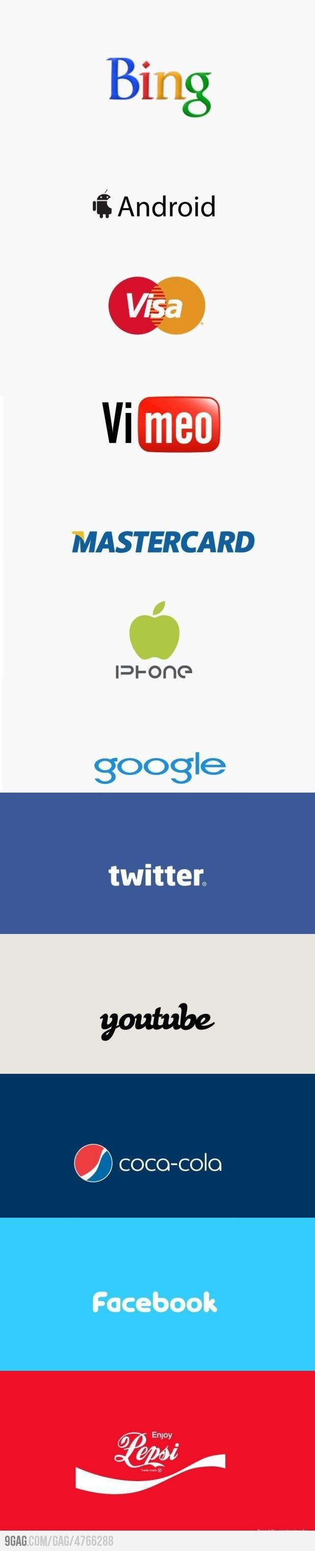 32 best Logos / Web Icon images on Pinterest | Graph design, Charts ...