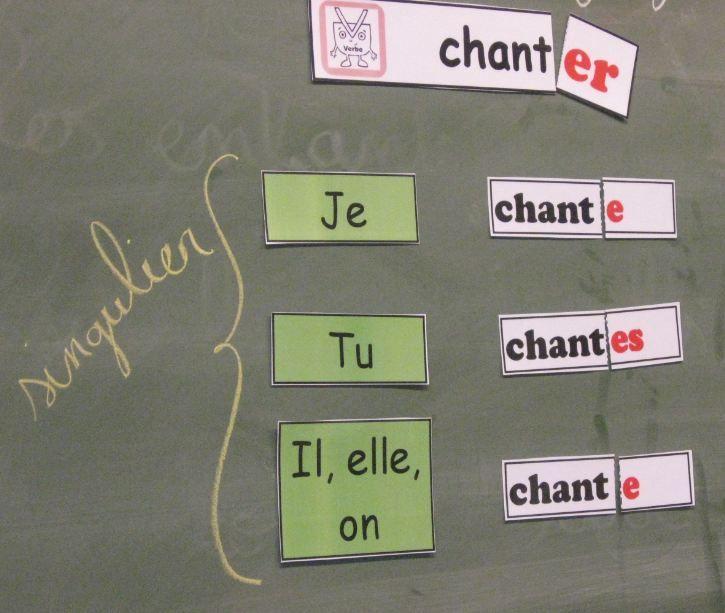 Conjugaison / puzzle d'affichage - Présent 1er groupe