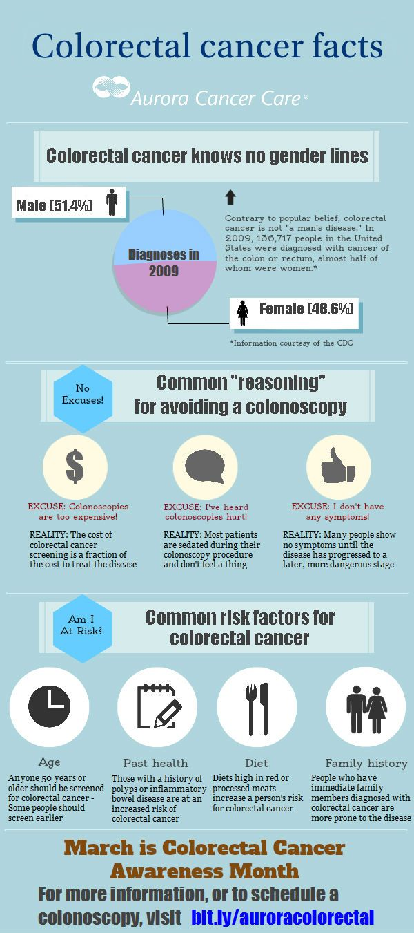 colon cancer symptoms causes and treatment Also called colorectal cancer, this disease is the second leading cause of cancer   ii colon cancers, surgery is often so effective that no other form of treatment is.