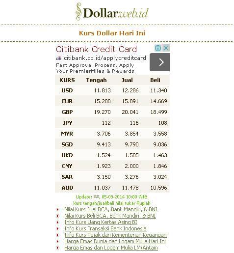 Memperdagangkan mata uang asing