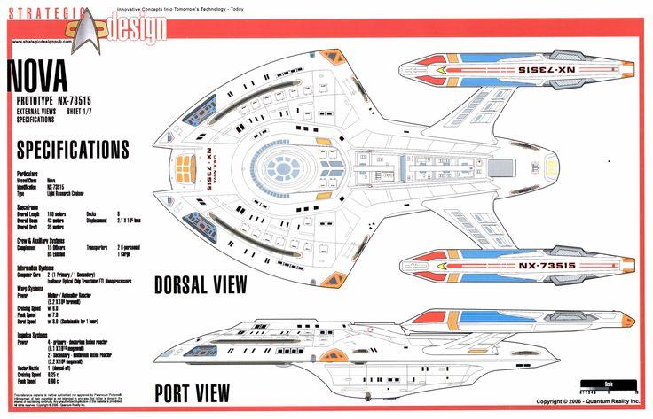 Technical schematic of Nova-class starship.