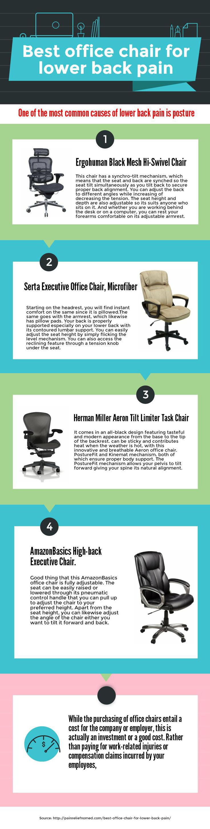Aeron best office chairs for lower back pain - Best Office Chair For Lower Back Pain Can Help Relief Lower Back Pain That Can Hamper One S Performance Of Duties And Restrict His Or Her Movement
