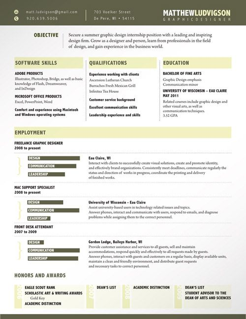 104 best Resumes images on Pinterest Resume design, Creative - resumes for dummies