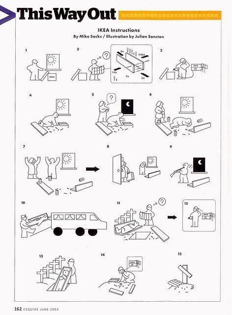 INSTRUCCIONES DE IKEA: UN POCO DE HUMOR