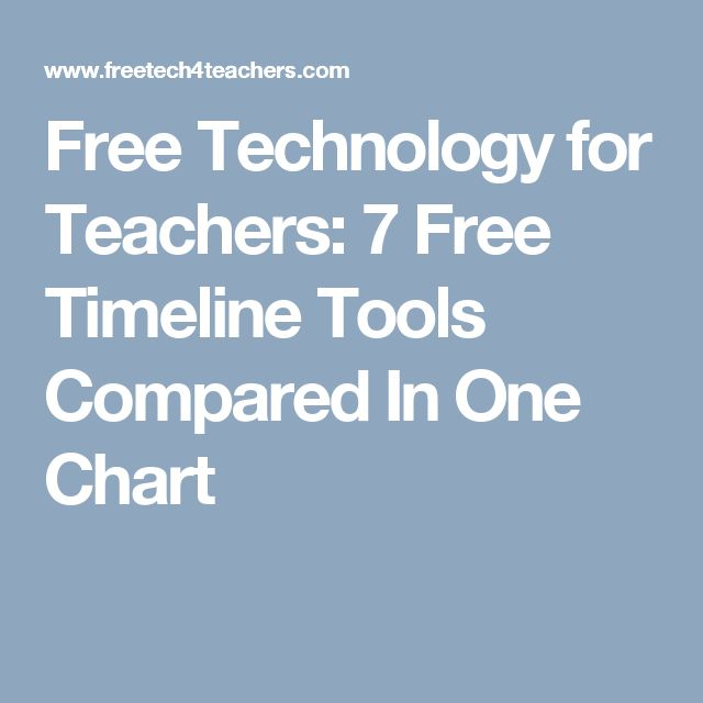 Free Technology for Teachers: 7 Free Timeline Tools Compared In One Chart