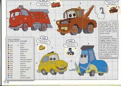 Punto croce cars