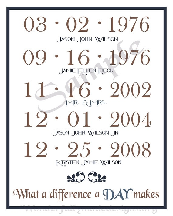 family dates wall art lifes important dates by wmdesigns139