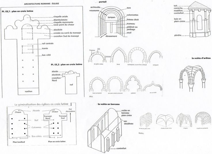 Architecture romane charte hegel medieval pinterest for Architecture romane