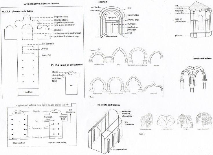 Architecture romane charte hegel medieval pinterest for Architecture romane