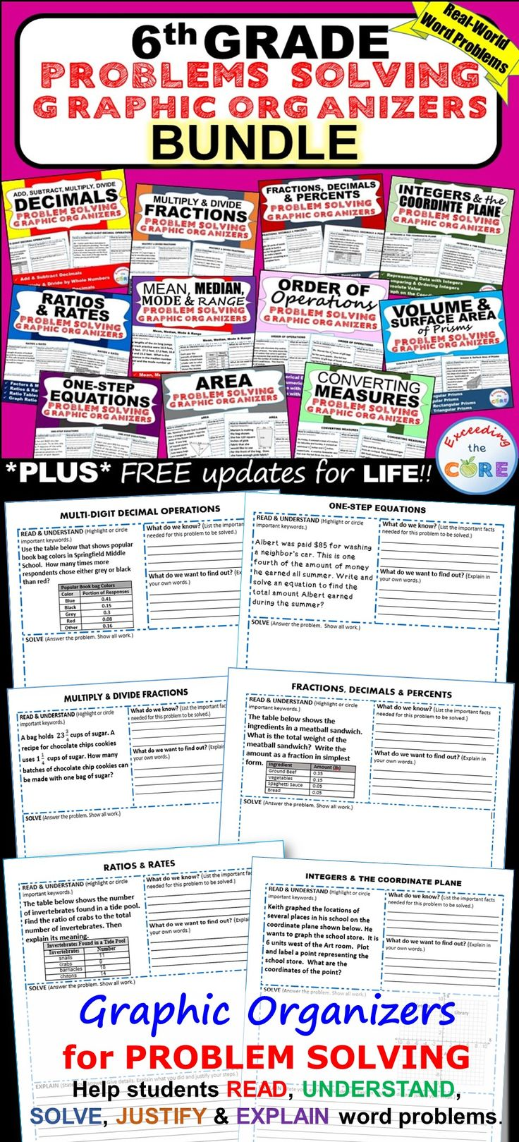 6th Grade Math PROBLEM SOLVING GRAPHIC ORGANIZER BUNDLE includes 11 sets/110 problems of real-world WORD PROBLEMS that students must solve & explain using problem-solving strategies. Topics: Fractions, Decimals & Percents, Operations with Decimals, Ratios & Rates, Multiply & Divide Fractions, Order of Operations, Converting Measures, One-Step Equations, Integers & the Coordinate Plane   Area of Triangles, Parallelograms & Trapezoids,  Volume & Surface Area of Prisms, Mean, Median, Mode…
