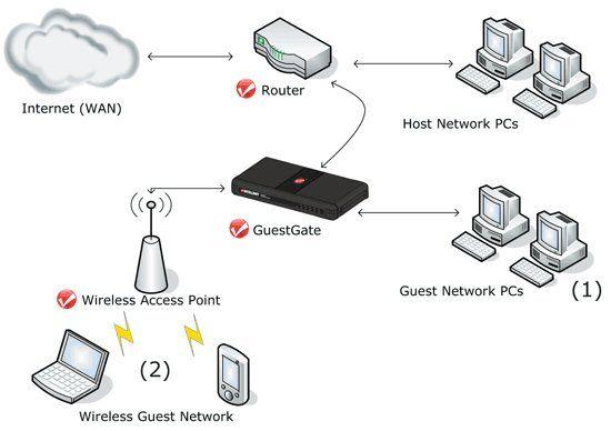 Broadband Provider Wireless