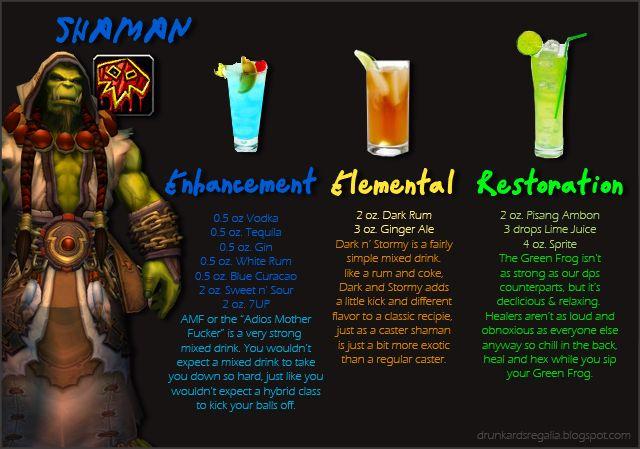 World Of Warcraft Drink Recipes