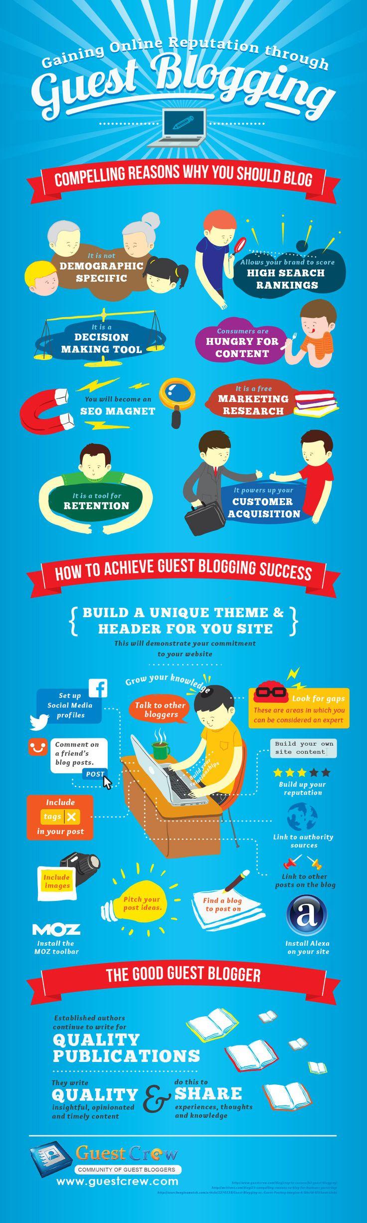 Gaining Online Reputation Through Guest Blogging #infographic