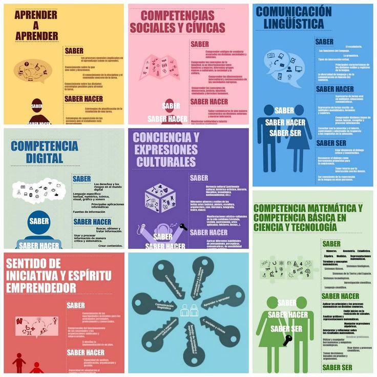 7 competencias clave