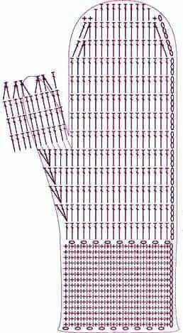 Crochet mitten graph