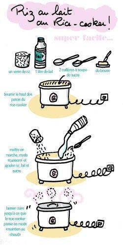 Riz au lait tambouille