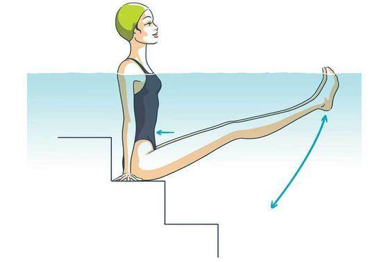 Pour un ventre plat - Exercice 2 - Assise sur un dans l'eau, on fait des battements de jambes, serrées l'une contre l'autre. Toujours en contractant les abdos, 30 répétitions, on récupère 30 sec (toujours avec le plancher pelvien contracté)