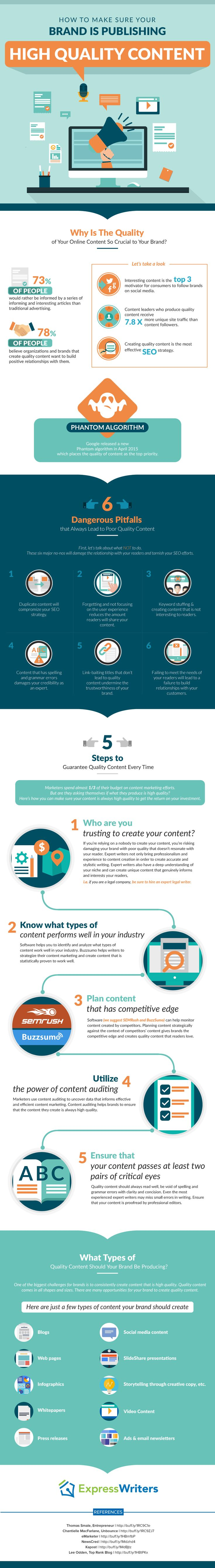 5 steps to  make sure you're always publishing high quality content to get the return on your investment - #infographic