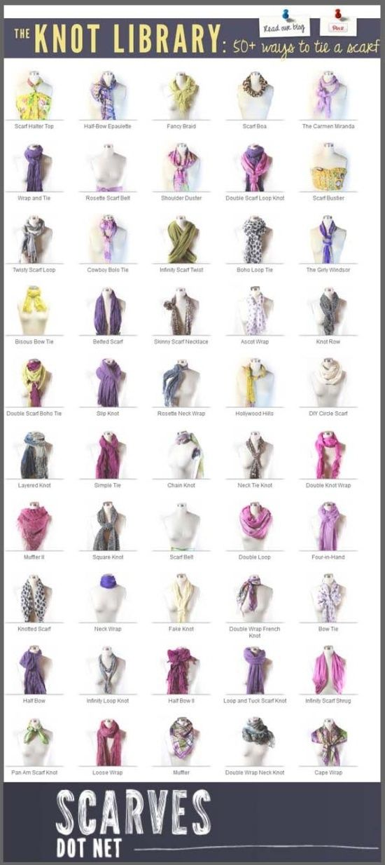 "Scarf ""How to"" Knot Library"