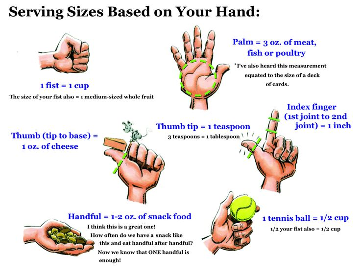 Do you know how to measure your food with your hand here for Cuisine you eat with your hands