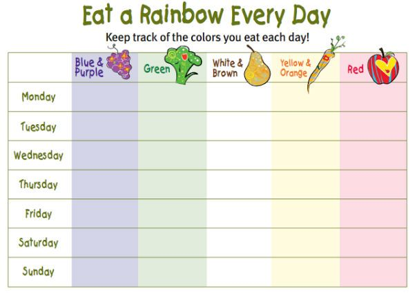 Eat a Rainbow Everyday