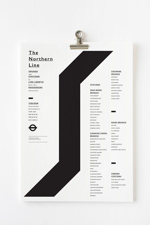 Wokół londyńskiego metra