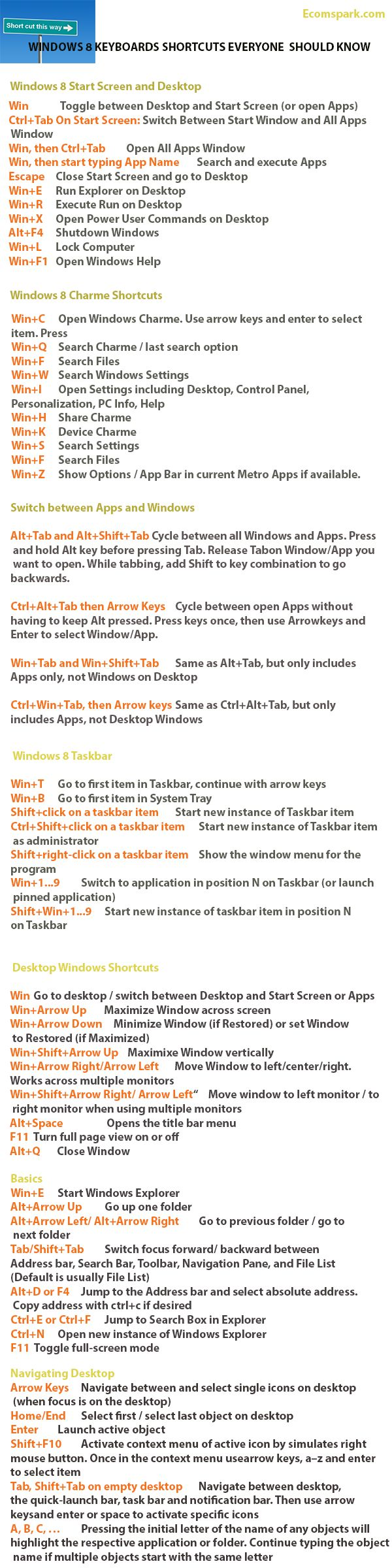 Windows 8 Keyboards Shortcuts Everyone Know |