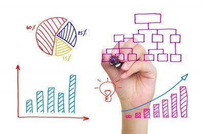 ¿Como construir una #estrategia y definir horas y tarifas en un #SPA?