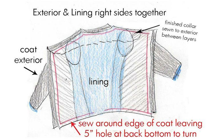 coat lining construction tips: Coats Tutorials, Sewing Techniques, Peas Coats, Coatjacket Sewing, Coats Construction, Coats Patterns, You R Crafty, Sewing Tutorials, Wool Peas